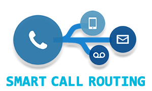 Help your clients with Smart call routing