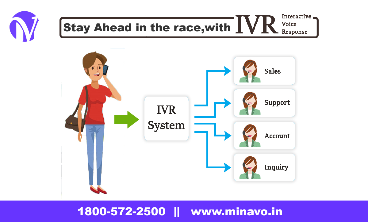 Stay ahead in the race, with Telecom IVR