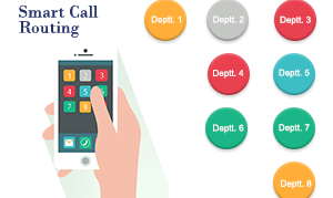 Unparalleled and Premium smart call routing services.