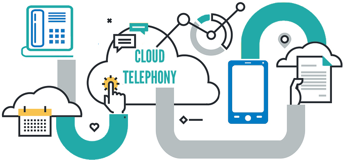 cloud-telephony