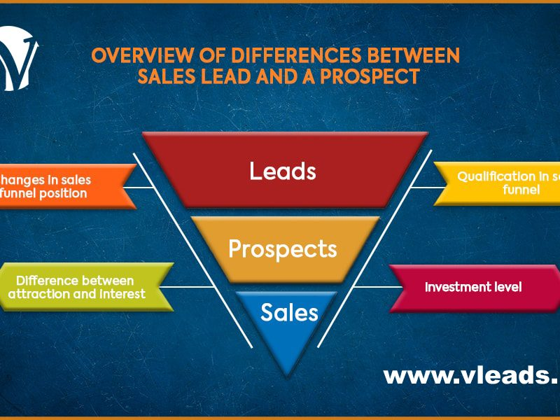 Know the Difference Between a Sales Lead and Prospect